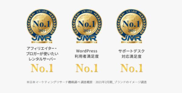 ConoHaWING満足度No1